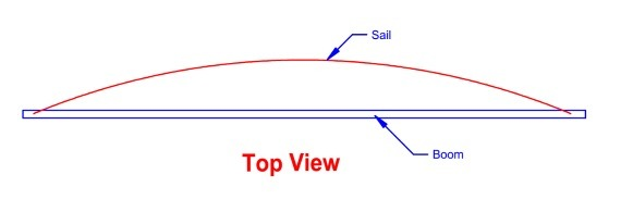 Outhaul adjustment for front sail of boat